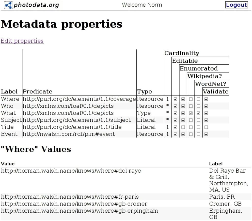 Metadata properties