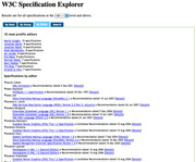 Spec Explorer: View by Editor