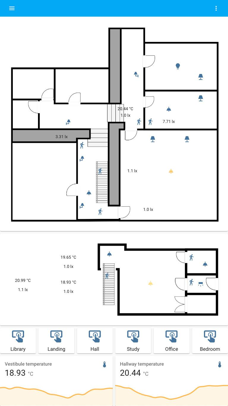 Home Assistant plan view